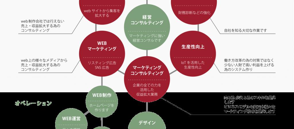 ATF_chart